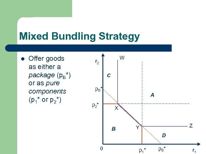Mixed Bundling Strategy l Offer goods as either a package (p. B*) or as