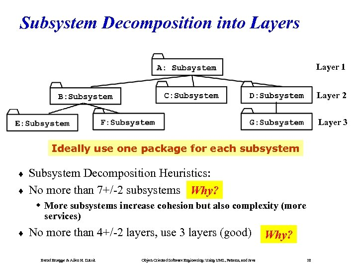 Subsystem Decomposition into Layers Layer 1 Layer 2 Layer 3 Ideally use one package