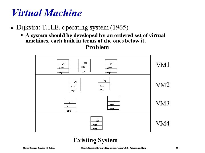 Virtual Machine ¨ Dijkstra: T. H. E. operating system (1965) A system should be