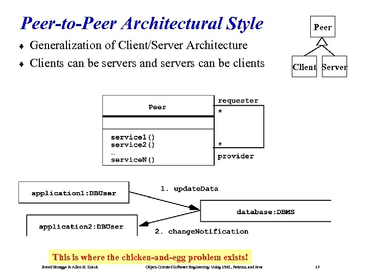 Peer-to-Peer Architectural Style ¨ ¨ Generalization of Client/Server Architecture Clients can be servers and
