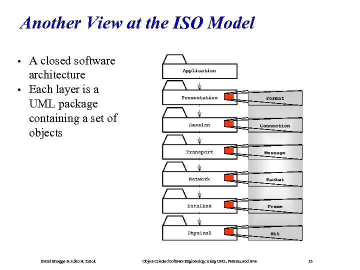Another View at the ISO Model • • A closed software architecture Each layer