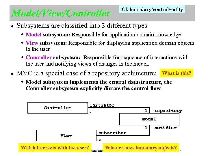 Model/View/Controller ¨ Cf. boundary/control/entity Subsystems are classified into 3 different types Model subsystem: Responsible