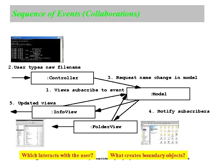 Sequence of Events (Collaborations) 2. User types new filename : Controller 3. Request name