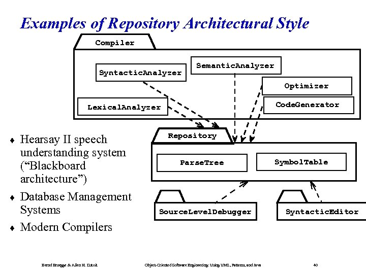 Examples of Repository Architectural Style Compiler Syntactic. Analyzer Semantic. Analyzer Optimizer Code. Generator Lexical.