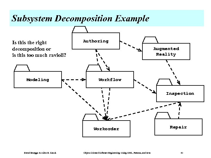 Subsystem Decomposition Example Is this the right decomposition or is this too much ravioli?