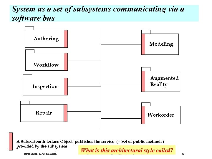 System as a set of subsystems communicating via a software bus Authoring Modeling Workflow