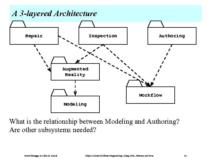 A 3 -layered Architecture Repair Inspection Authoring Augmented Reality Workflow Modeling What is the