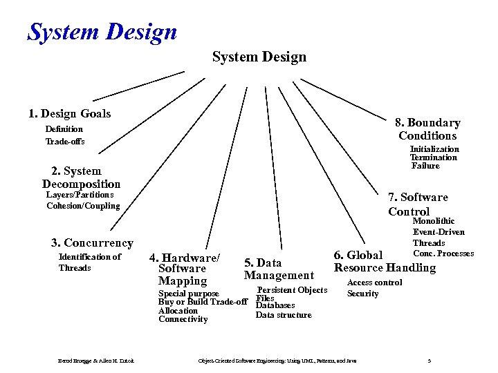 System Design 1. Design Goals 8. Boundary Conditions Definition Trade-offs Initialization Termination Failure 2.