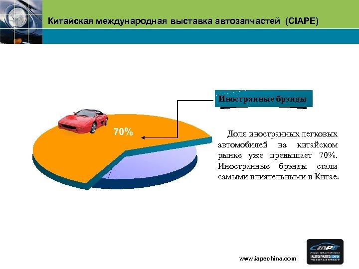 Китайская международная выставка автозапчастей (CIAPE) Иностранные брэнды 70% Доля иностранных легковых автомобилей на китайском