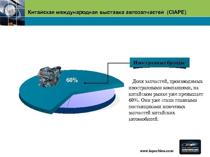 Китайская международная выставка автозапчастей (CIAPE) Иностранные брэнды 60% Доля запчастей, производимых иностранными компаниями, на