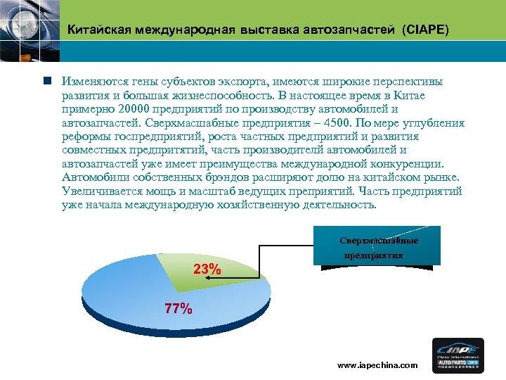 Китайская международная выставка автозапчастей (CIAPE) n Изменяются гены субъектов экспорта, имеются широкие перспективы развития