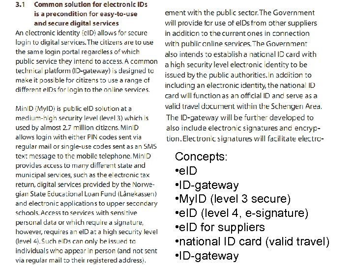 Concepts: • e. ID • ID-gateway • My. ID (level 3 secure) • e.