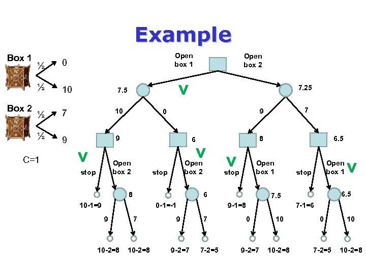 Example Box 1 Open box 1 0 ½ 10 ½ 7 10 ½ Box