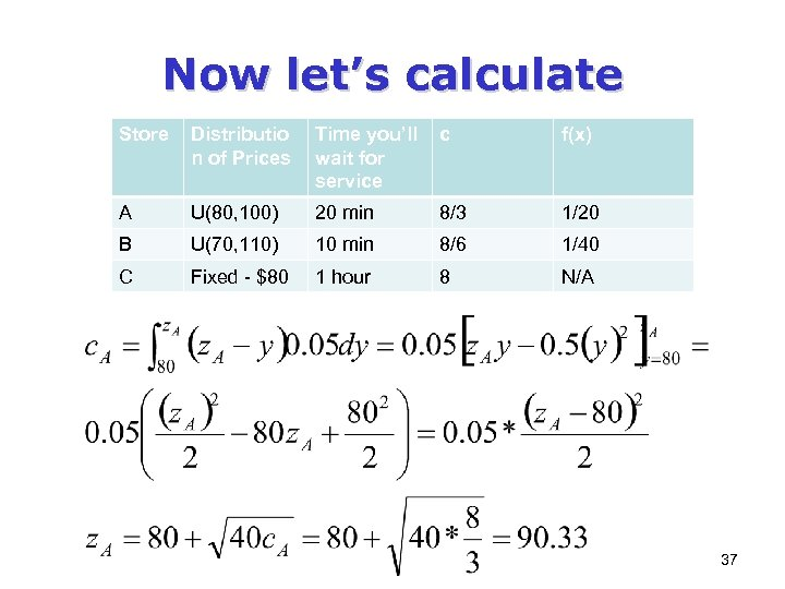 Now let's calculate Store Distributio n of Prices Time you'll wait for service c