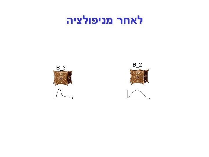 לאחר מניפולציה 2_ B 3_ B