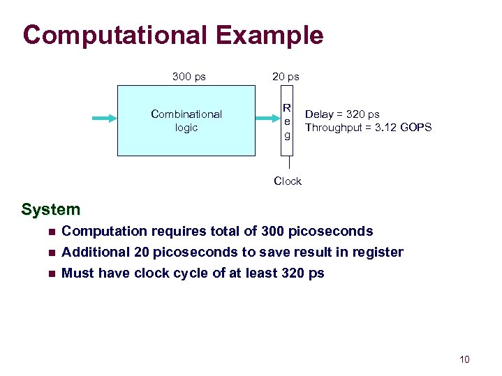 Computational Example 300 ps 20 ps Combinational logic R e g Delay = 320