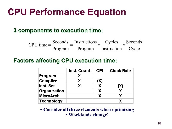 CPU Performance Equation 3 components to execution time: Factors affecting CPU execution time: •