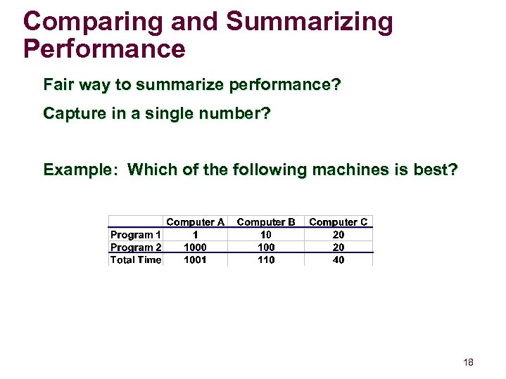 Comparing and Summarizing Performance Fair way to summarize performance? Capture in a single number?