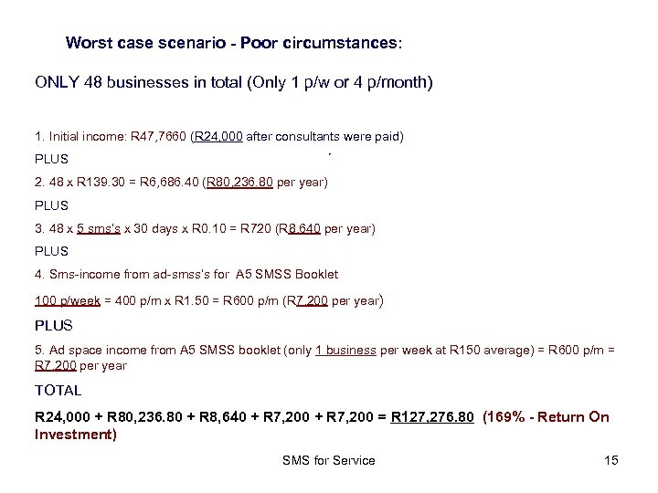 Worst case scenario - Poor circumstances: ONLY 48 businesses in total (Only 1 p/w