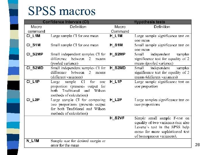 SPSS macros 28