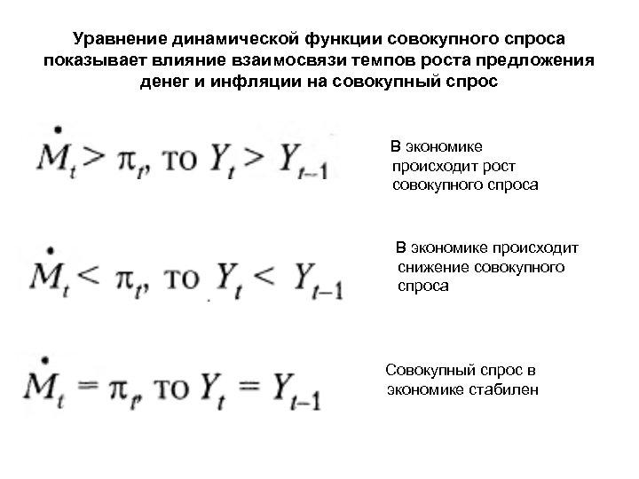 Уравнение динамической функции совокупного спроса показывает влияние взаимосвязи темпов роста предложения денег и инфляции