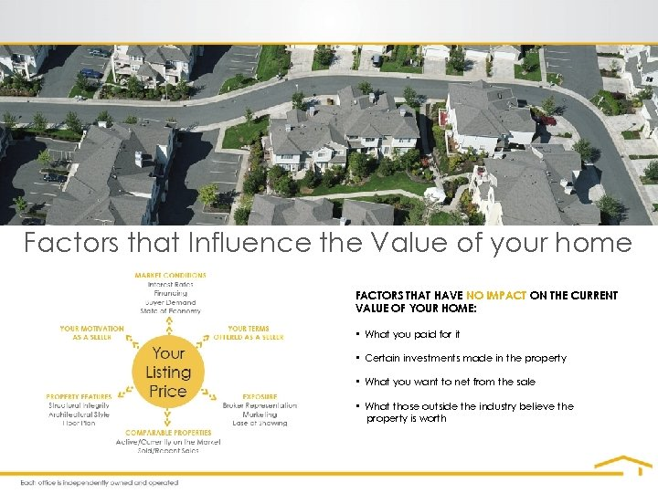 Factors that Influence the Value of your home FACTORS THAT HAVE NO IMPACT ON