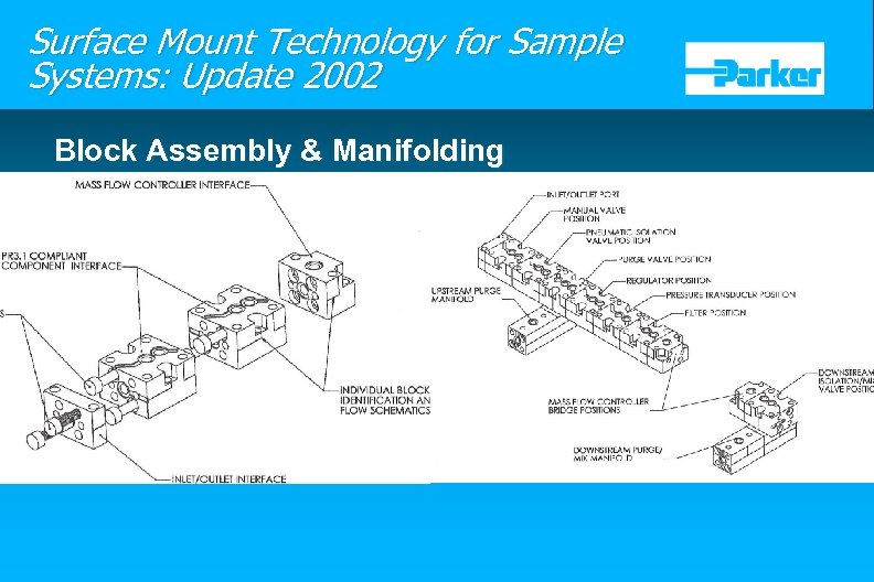 Surface Mount Technology for Sample Systems: Update 2002 Block Assembly & Manifolding