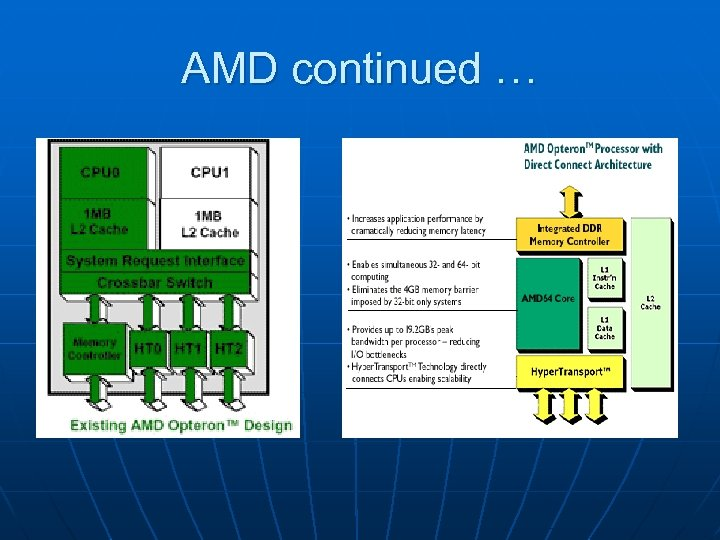 AMD continued …