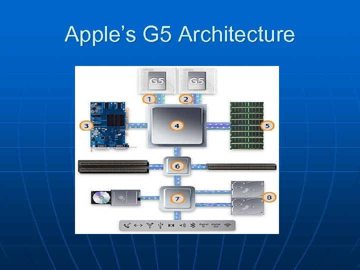 Apple's G 5 Architecture