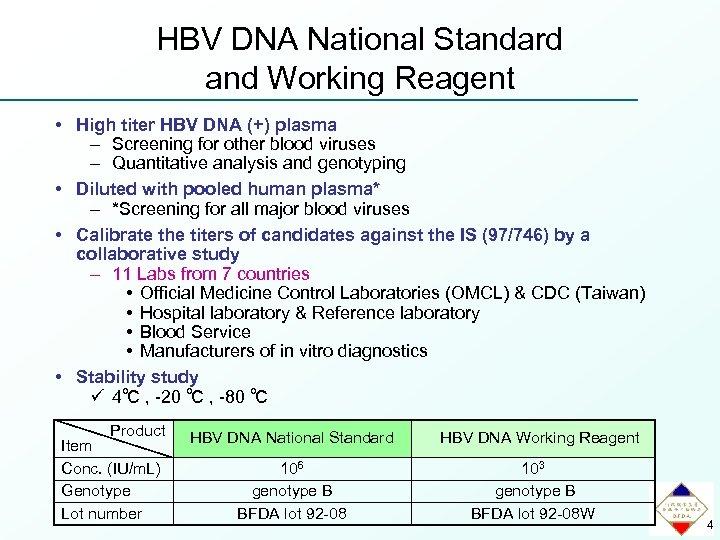 HBV DNA National Standard and Working Reagent • High titer HBV DNA (+) plasma