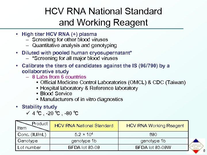 HCV RNA National Standard and Working Reagent • High titer HCV RNA (+) plasma