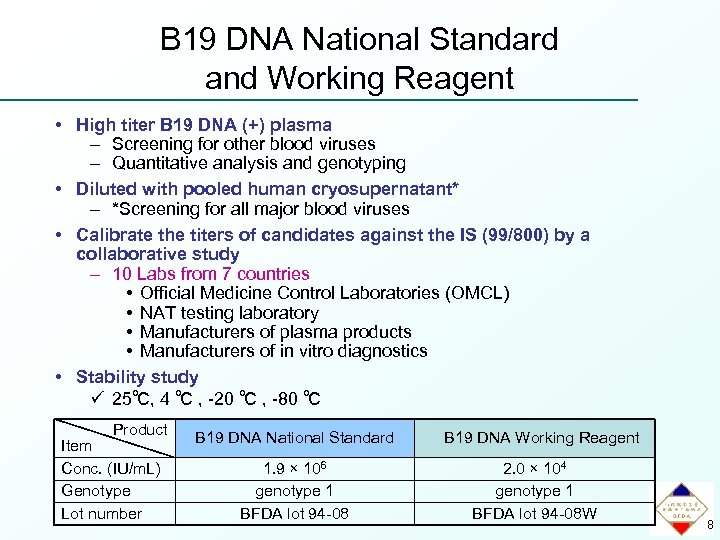 B 19 DNA National Standard and Working Reagent • High titer B 19 DNA