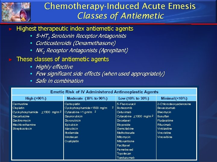 Chemotherapy-Induced Acute Emesis Classes of Antiemetic ► Highest therapeutic index antiemetic agents • 5