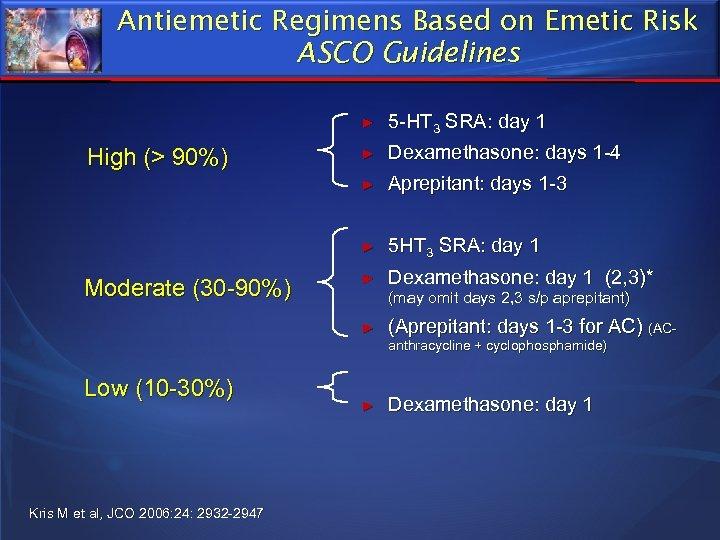 Antiemetic Regimens Based on Emetic Risk ASCO Guidelines ► Kris M et al, JCO