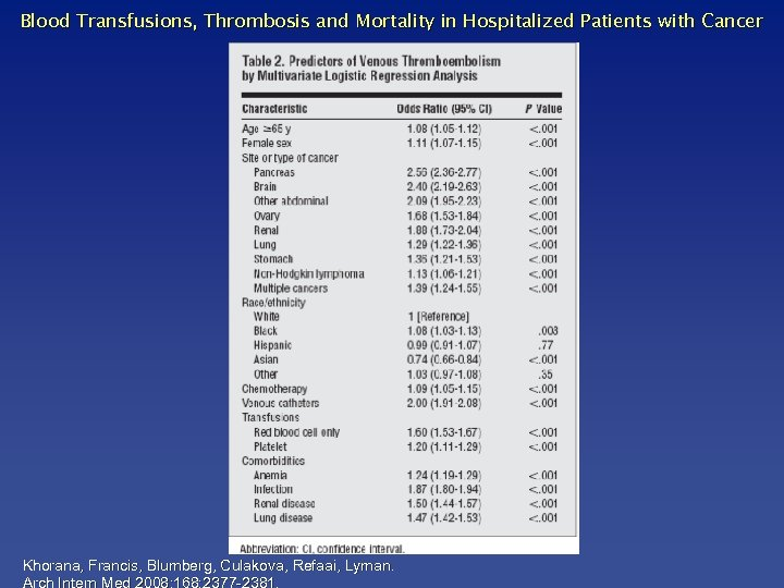 Blood Transfusions, Thrombosis and Mortality in Hospitalized Patients with Cancer Khorana, Francis, Blumberg, Culakova,