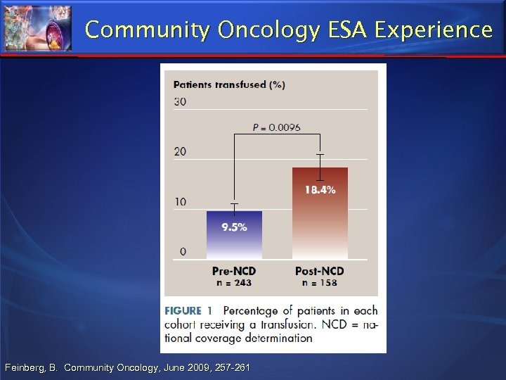Community Oncology ESA Experience Feinberg, B. Community Oncology, June 2009, 257 -261