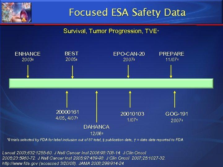 Focused ESA Safety Data Survival, Tumor Progression, TVE* ENHANCE 2003‡ BEST EPO-CAN-20 2007‡ 2005‡