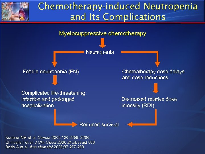 Chemotherapy-induced Neutropenia and Its Complications Myelosuppressive chemotherapy Neutropenia Febrile neutropenia (FN) Chemotherapy dose delays
