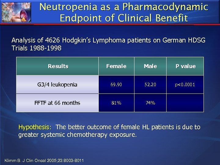 Neutropenia as a Pharmacodynamic Endpoint of Clinical Benefit Analysis of 4626 Hodgkin's Lymphoma patients