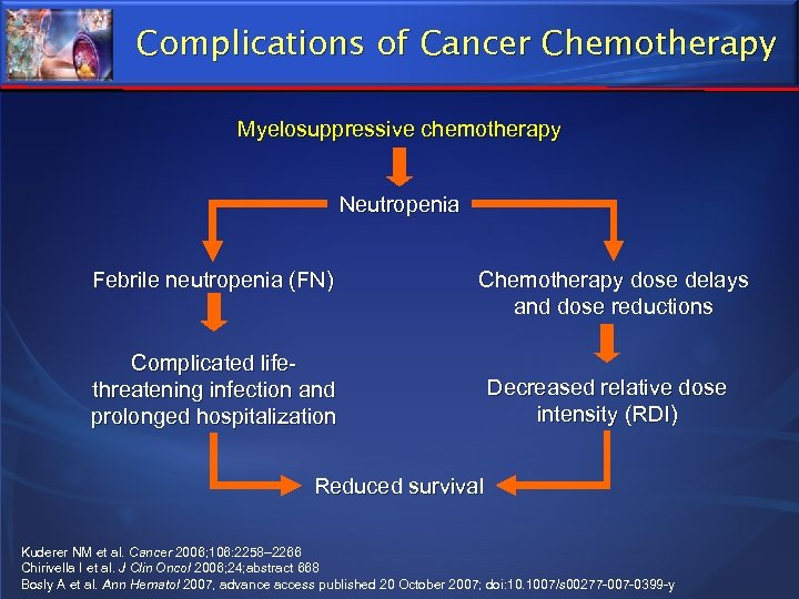 Complications of Cancer Chemotherapy Myelosuppressive chemotherapy Neutropenia Febrile neutropenia (FN) Chemotherapy dose delays and