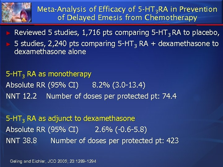 Meta-Analysis of Efficacy of 5 -HT 3 RA in Prevention of Delayed Emesis from