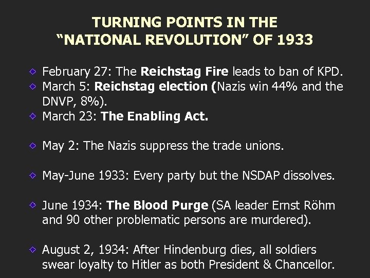 """TURNING POINTS IN THE """"NATIONAL REVOLUTION"""" OF 1933 February 27: The Reichstag Fire leads"""