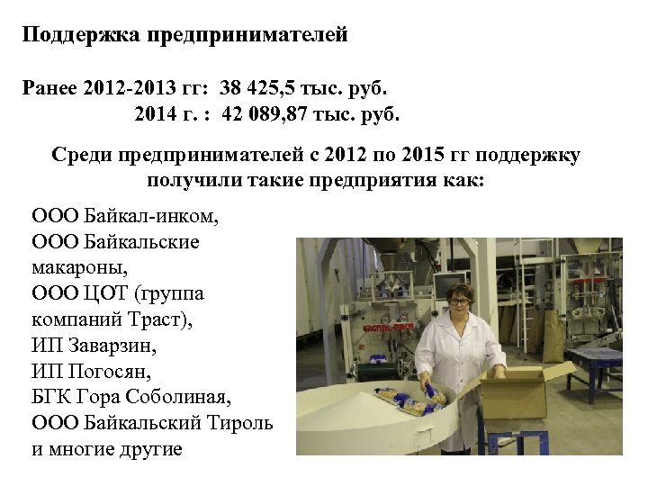 Поддержка предпринимателей Ранее 2012 -2013 гг: 38 425, 5 тыс. руб. 2014 г. :
