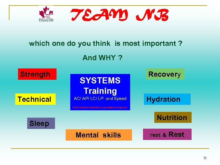 TEAM NB which one do you think is most important ? And WHY ?