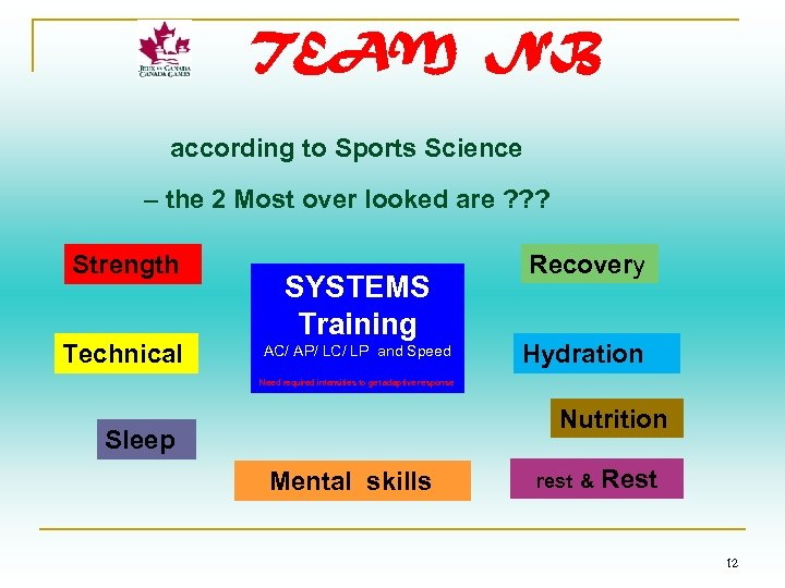 TEAM NB according to Sports Science – the 2 Most over looked are ?