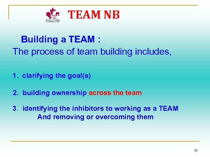 TEAM NB Building a TEAM : The process of team building includes, 1. clarifying