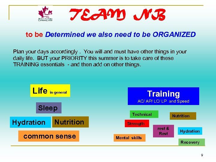 TEAM NB to be Determined we also need to be ORGANIZED Plan your days