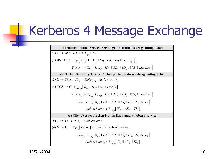 Kerberos 4 Message Exchange 10/21/2004 10