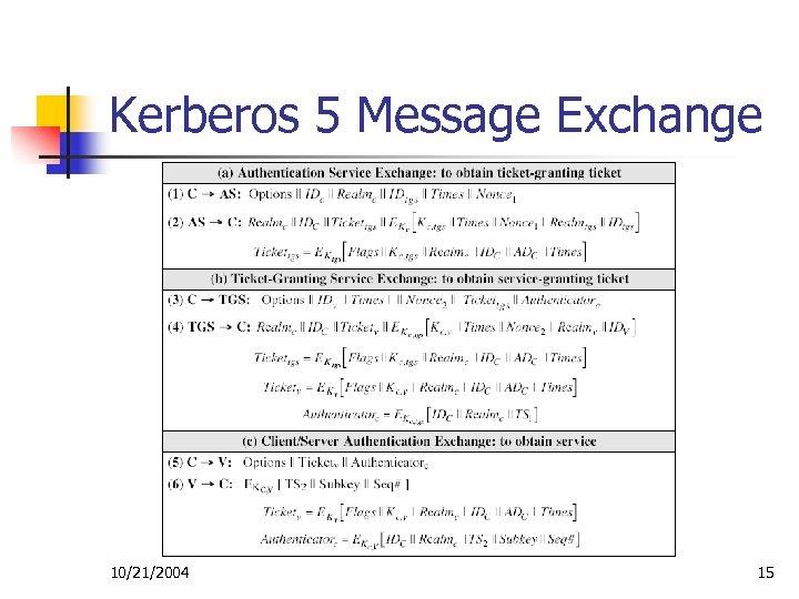 Kerberos 5 Message Exchange 10/21/2004 15