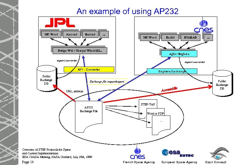 An example of using AP 232 MS Word Autocad Radcad . . . MS